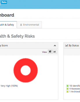Introducing CS-VUE Risk Management
